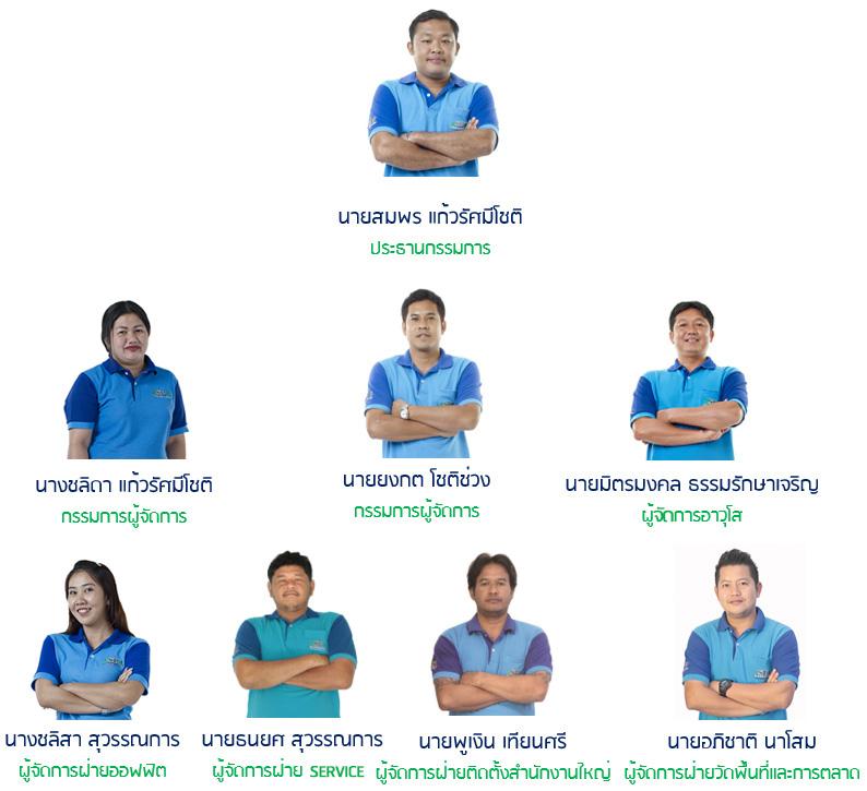manage-3